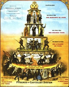 piramide_de-capitalismo
